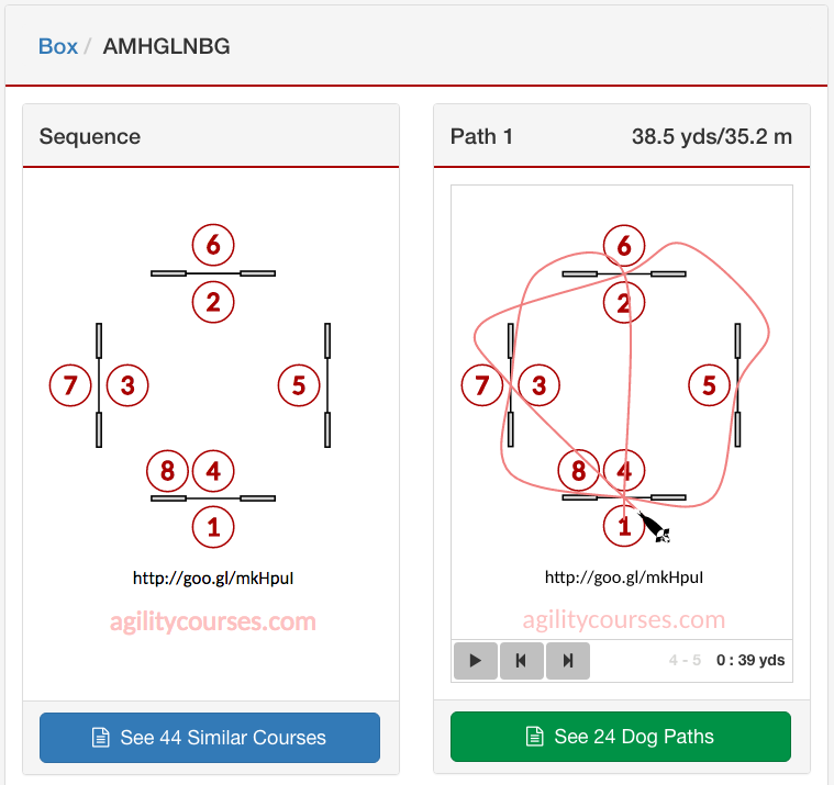 Screen shot showing two steps in a dog path for a sequence